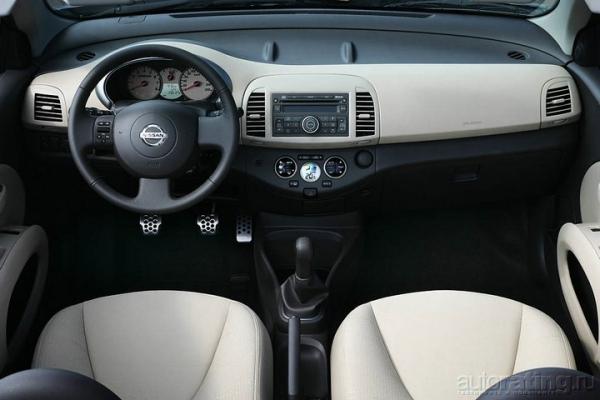 Очередной всемирный / Тест-драйв Nissan Micra