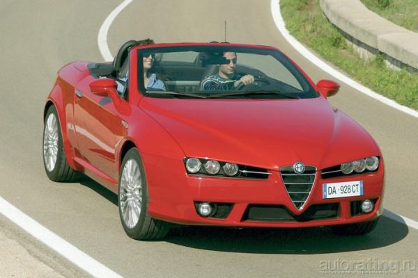 Forza? Alfa! / Тест-драйв Alfa Romeo Spider