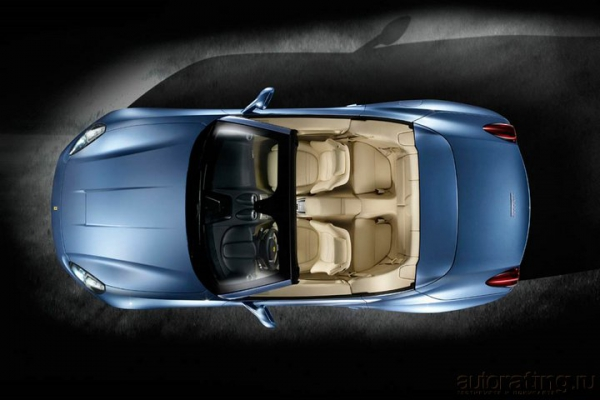 Церемония открытия / Тест-Драйв Ferrari California
