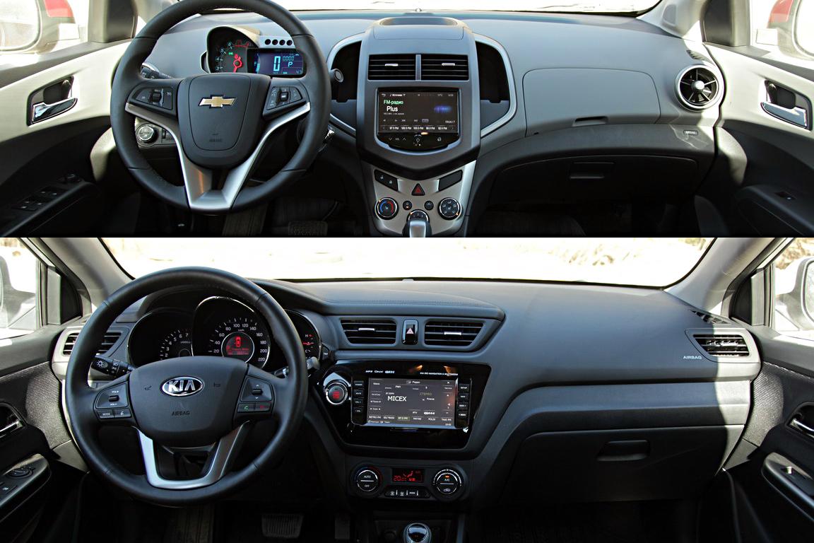 Chevrolet Aveo vs Kia Rio
