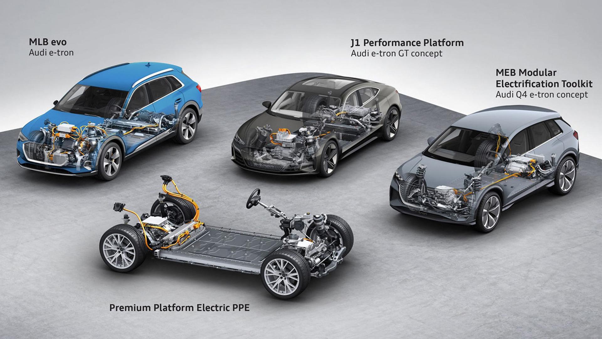 Audi electric platform model range