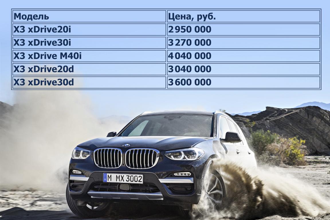 Цены и комплектации нового BMW X3